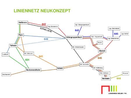 Liniennetz Neukonzeption